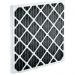 Panel Filters – Inter-Fold C
